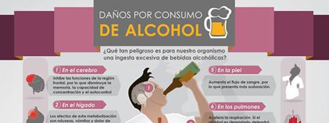 La codificación del alcohol es anónima brest